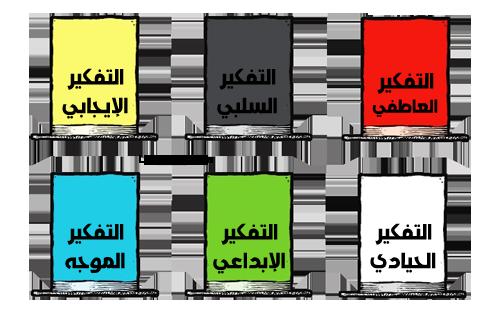 سلسلة تدريبية (1)أنماط التفكير